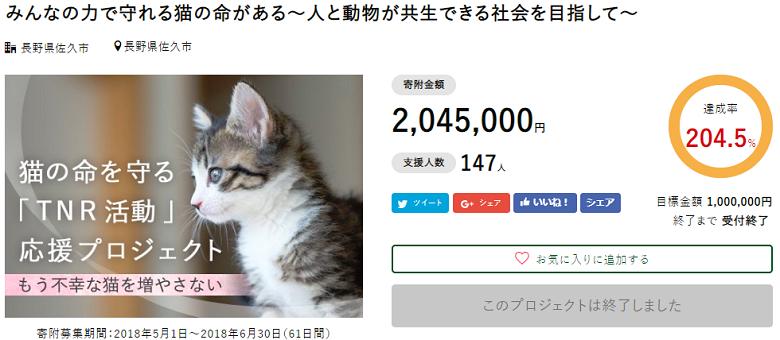 長野県佐久市の地域猫活動支援