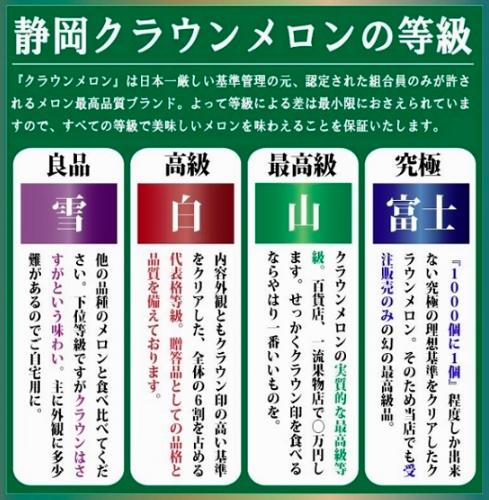 静岡県のマスクメロンの等級分け