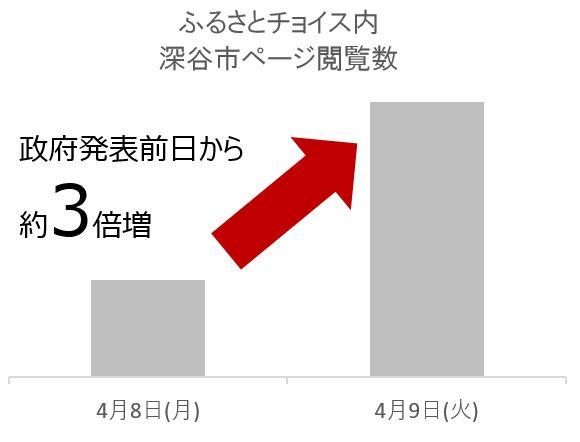 新紙幣、渋沢栄一