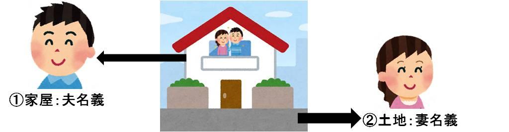 住宅取得等資金画像3