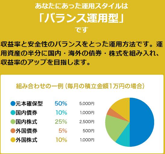 アンド 評判 テクノロジー インベスター 日本 ソリューション