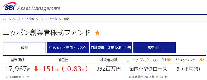 SBIが運営する「ニッポン創業者株式ファンド」