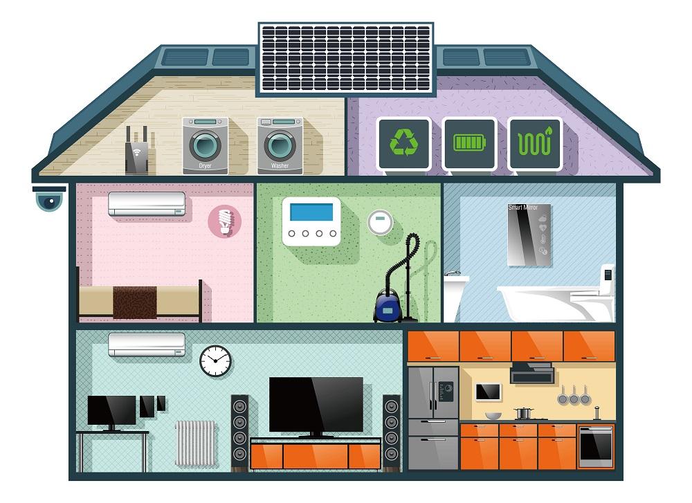 HEMS(ホームエネルギーマネージメントシステム)と連携