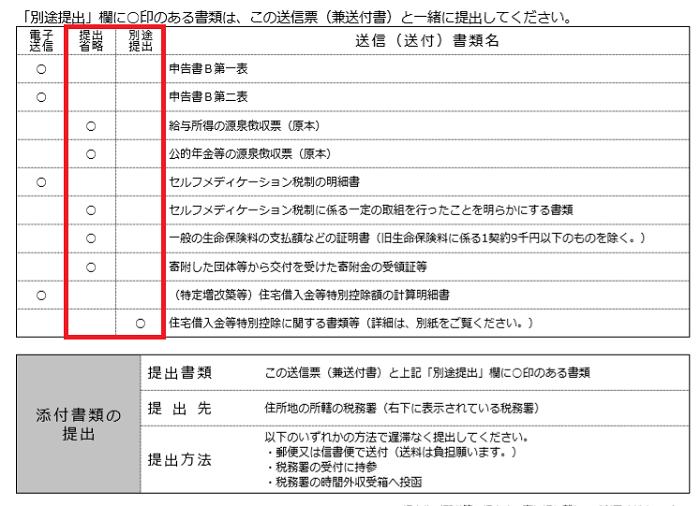 Tax 添付 書類 e 3 添付書類の送付 e