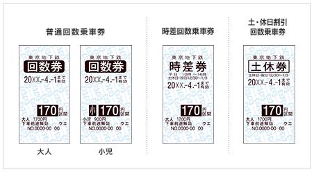 券 増税 回数
