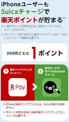 モバイル suica 楽天 カード