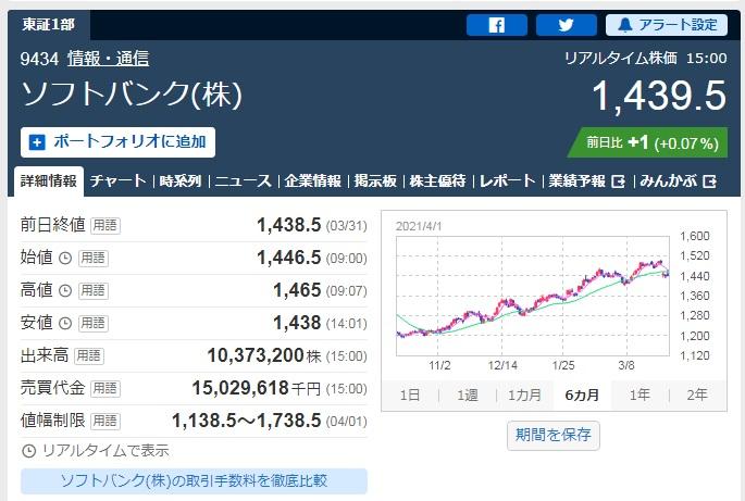 株価 掲示板 関西電力 関西電力(9503)の今後の株価を予想・分析してみた